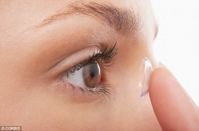 Contact Lens Measurement 2
